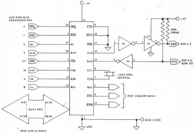 The circuit to interface the 6551 ACIA to a 6502-based microcomputer to  control a KIM-1.
