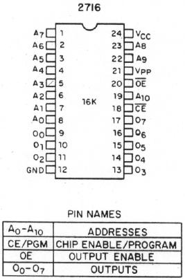 Eprom pin diagram data wiring diagrams eprom pin diagram images gallery ccuart Images