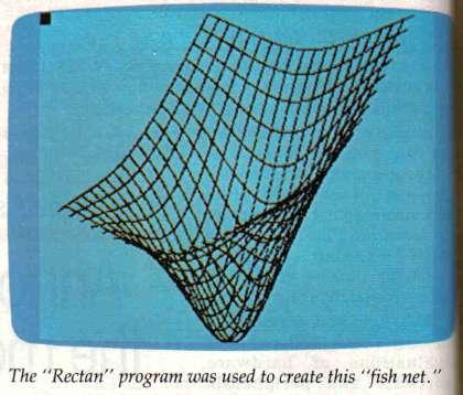 3 d plotting for Sjfc fish r net