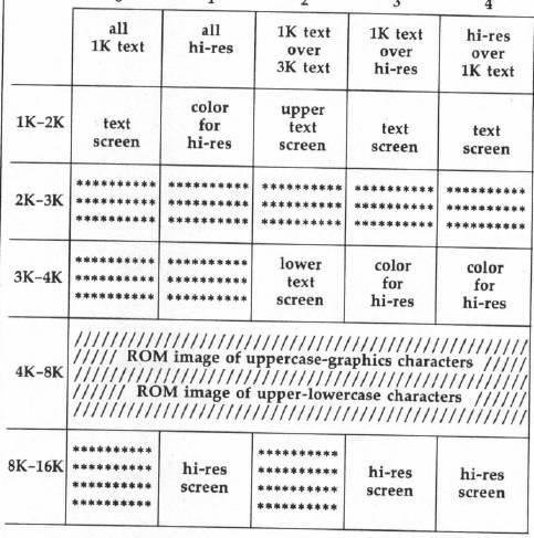 64 Screen Splitter