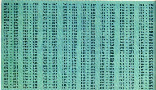 Batch binary to hex