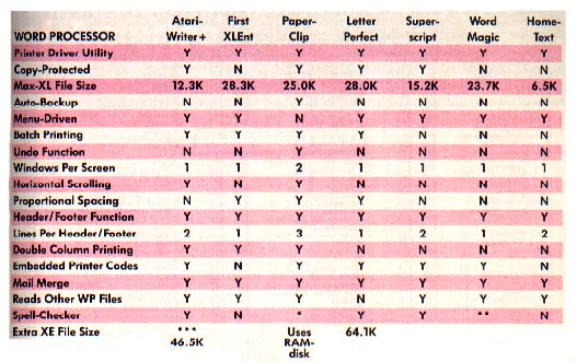 atari word processor